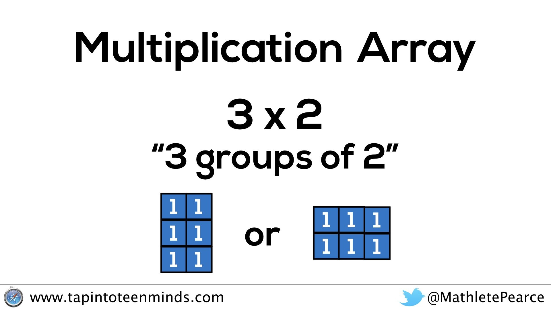 Japanese Multiplication: The Real Reason Why It Works and ...