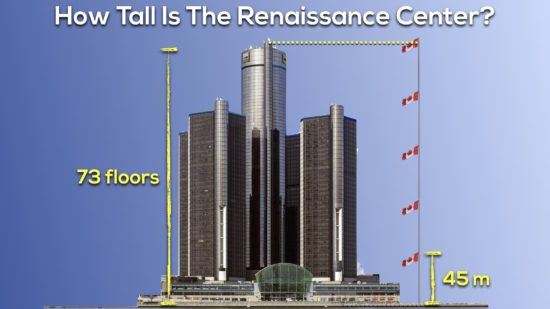 Canada 150 Math Challenge - About How Tall is the Renaissance Center?