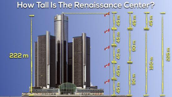Canada 150 Math Challenge - Just under 225 m tall
