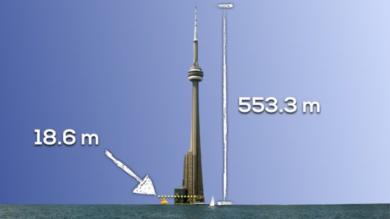 Giant Rubber Duck vs. CN Tower 3 Act Math 008 Act 2 Measurements