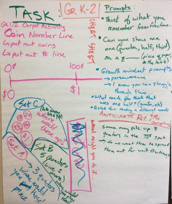 John Campbell MLLP 6 - Walk The Line K-2 Task Planning