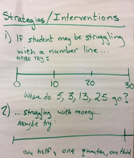 John Campbell MLLP - June 15 - 01 - Strategies and Interventions for Unit Fractions A Task Walk the Line