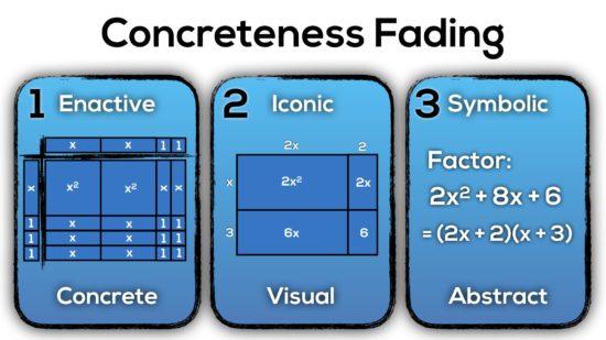 Progresson of Division - Concreteness Fading - Factoring Complex Trinomial Quadratics