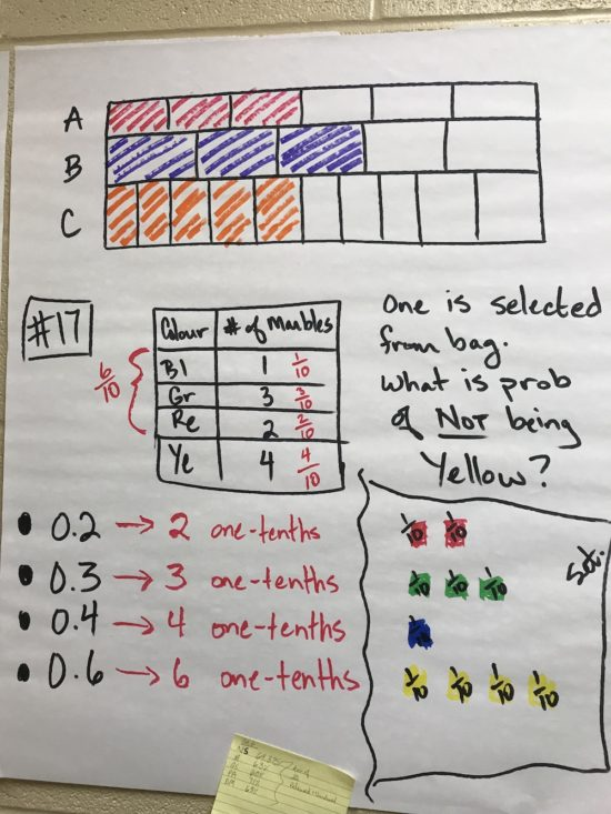 Grade 6 EQAO Multiple Choice Data Management and Probability Measurement Unitizing Connection