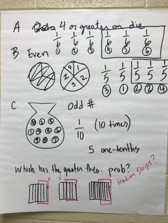 Grade 6 EQAO Open Response Data Management and Probablity Open Response Connecting to Measurement and Units