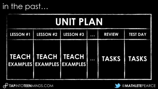 Using Tasks to Teach Lessons - Unit Plan In The Past