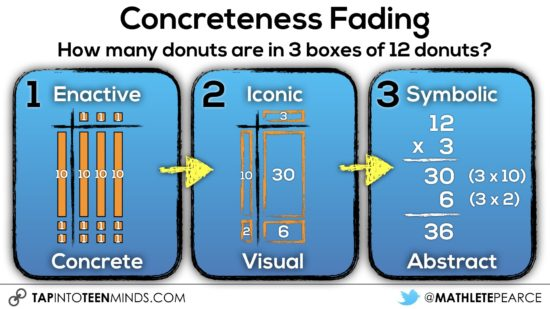 Concreteness Fading.021 array and area concreteness fading model