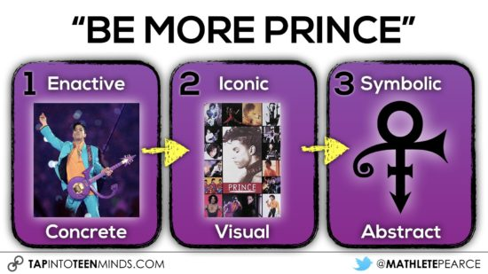 Concreteness Fading.061 prince analogy for concreteness fading