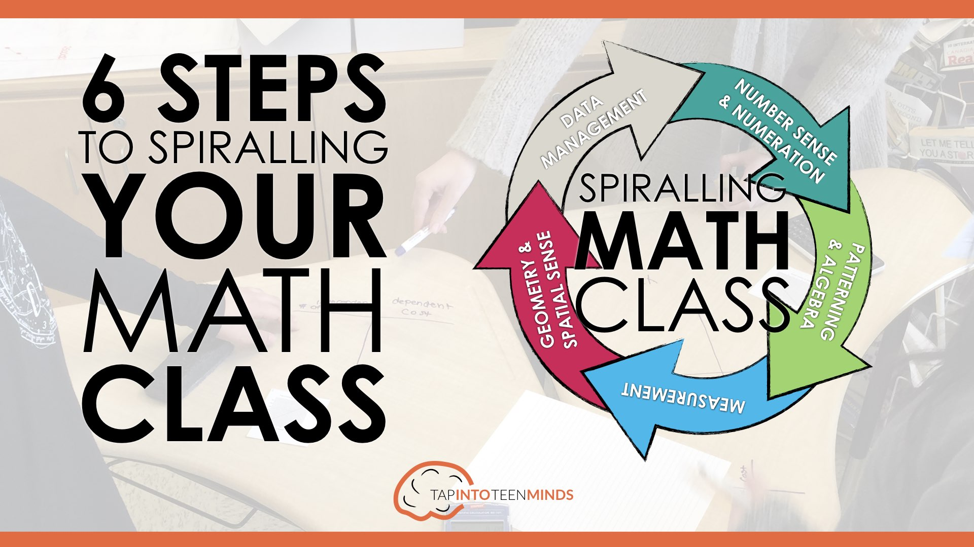 Spiralling Your Math Curriculum - 6 Steps to Spiralling Your Math Class