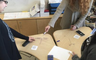 Make Math Moments That Matter In Your Classroom