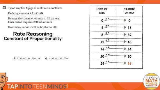 Jugs of Milk - 3 Act Math Task - Visualizing Unit Conversions.130 rate reasoning